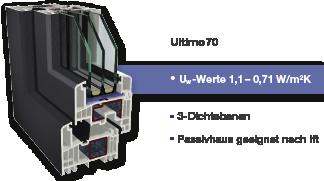 Profil Ultimo70